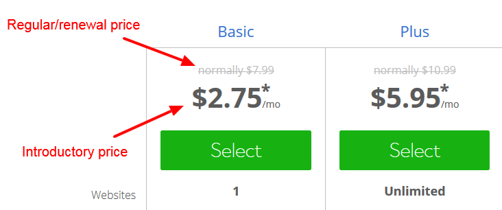 introductory price example
